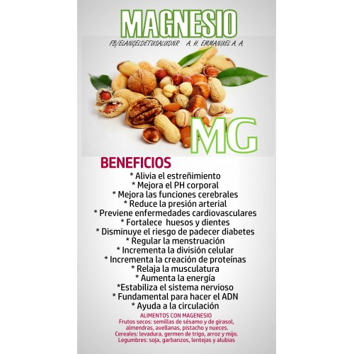 Magnesium 250mg x 100 Tabletas  Good Natural